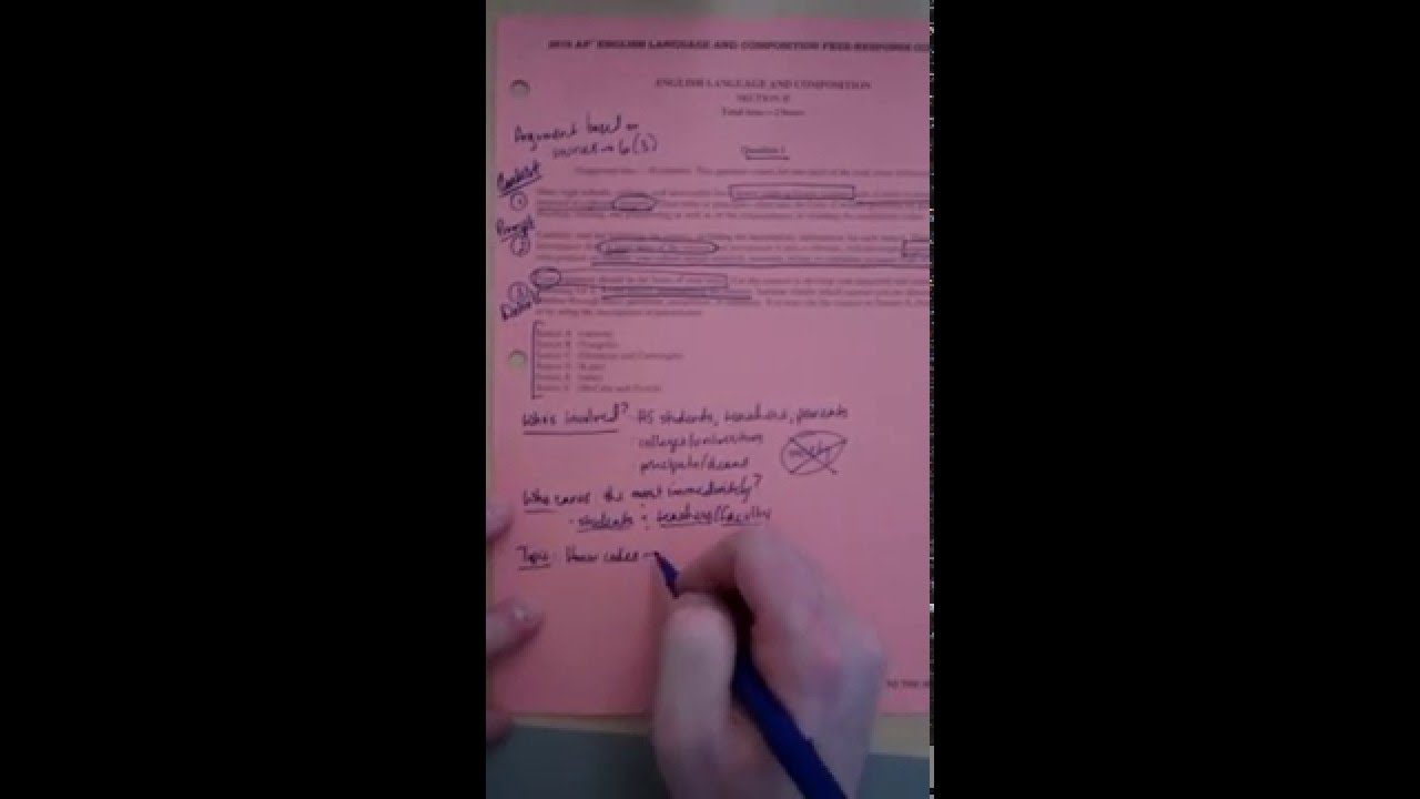 Ap Lang Synthesis Essay  Prompt Breakdown  Youtube Ap Lang Synthesis Essay  Prompt Breakdown