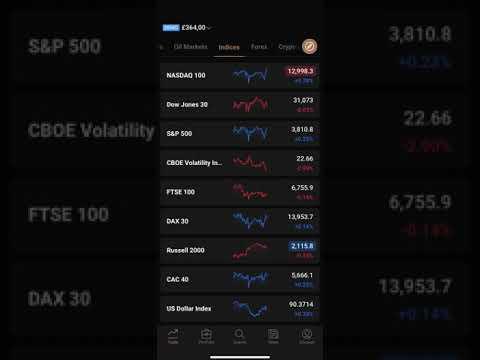 bitcoin tirdzniecības app
