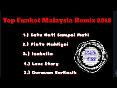 DJ REMIX FULL FULL FUNKOT MALAYSIA 2018   BIKIN MELAYANG