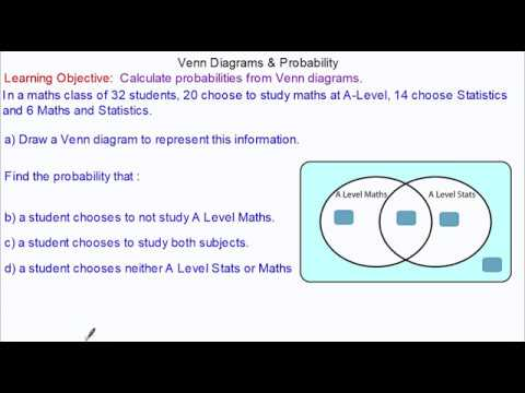Calculating Probabilities From Venn Diagrams Youtube