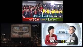 2012.12.19 Korea Presidential Election 2
