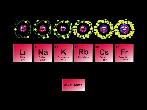 Periodic Table Song/Periodic Table for Kids/Alkali Metals