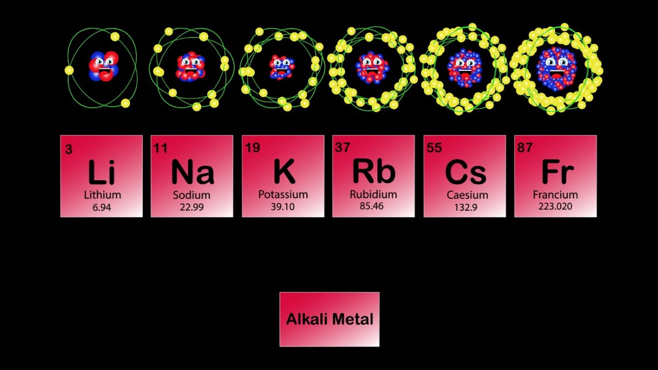 Periodic table songperiodic table for kidsalkali metals youtube urtaz Choice Image
