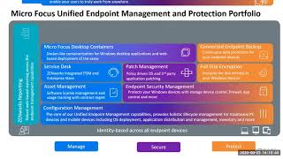 "Protect and Manage your end-points anywhere - ""The rules have changed"""