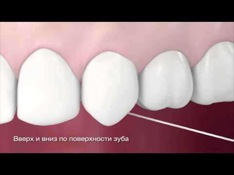 Правильная чистка зубной нитью