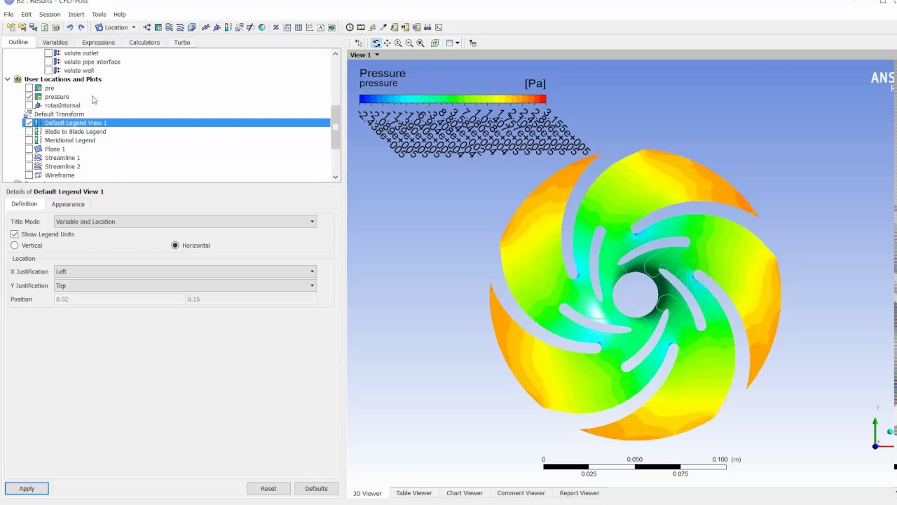 Tutorial CFD Ansys Fluent editing on legend and contour - YouTube