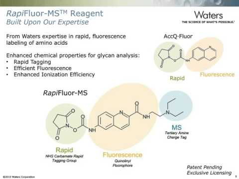 Routine Tools for Mapping Your Glycan Profile