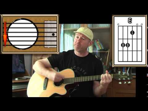 Happy Hour - The Housemartins - Acoustic Guitar Lesson (easy-ish)