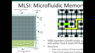 BioMEMS Module 6A Microvalves and Micropumps