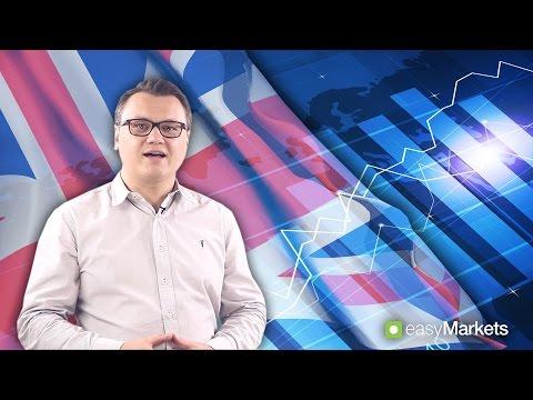 easyMarkets - Temat Tygodnia z Rynku Forex - GIEŁDA UK
