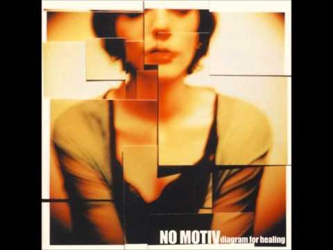Give Me Strength - No Motiv