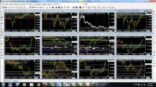 Forex Free Training Part5 - Forex Guide