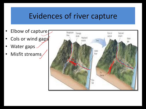 River Capture or Stream Piracy
