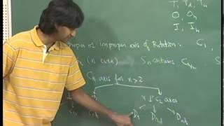 Mod-01 Lec-31 Mathematics for Chemistry