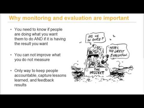 "Implementing Checklists for QI - Implementation Pathway: ""Monitoring & Evaluation"""