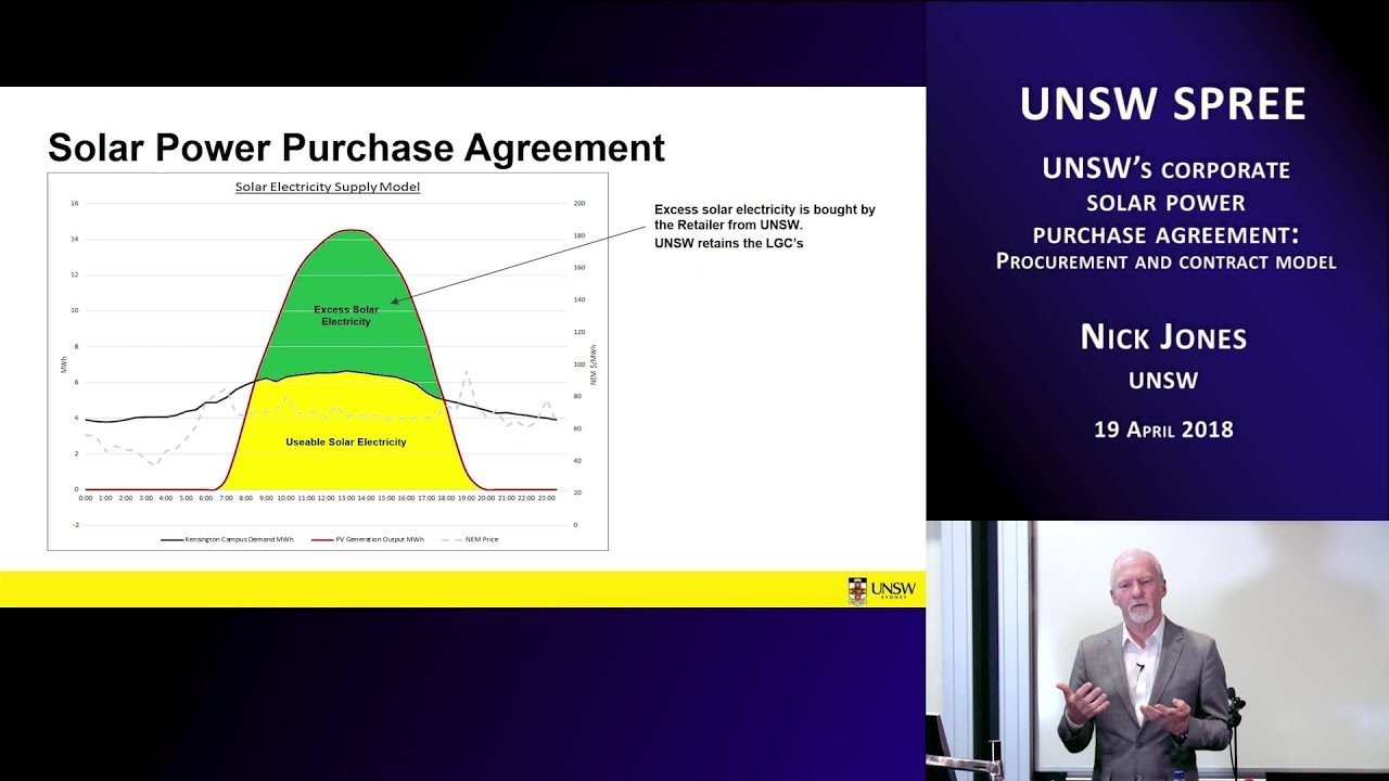 Unsw Spree 201804 19 Nick Jones Unsws Corporate Solar Power