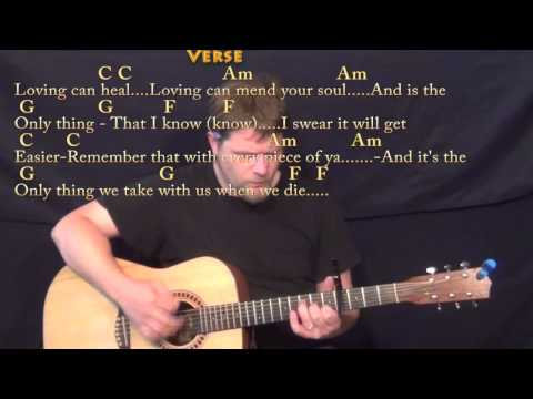 Photograph (Ed Sheeran) Strum Guitar Cover Lesson with Chords/Lyrics - Capo 4th