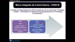 COSO III, MARCO INTEGRADO DE CONTROL INTERNO (I)
