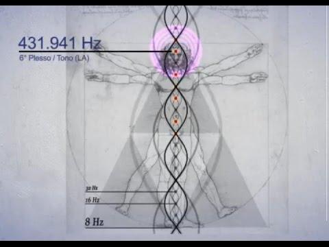 432 hz guitar tuning harmonics youtube. Black Bedroom Furniture Sets. Home Design Ideas