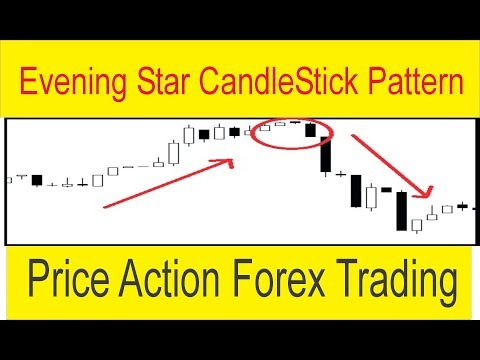 Evening Star CandleStick Pattern | Price Action Forex Trading Strategy in Urdu & hindi by tani forex