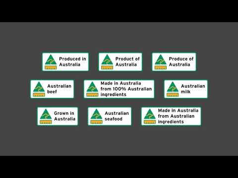 Country of Origin food labelling – Time to act!