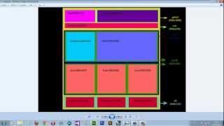 CSS Sayfa Tasarımı Dersleri Bölüm 1