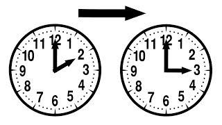 Zeitumstellung abschaffen? Argumente dafür und dagegen