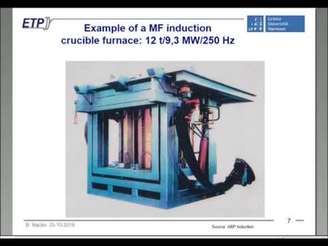 Induction melting technologies and processes