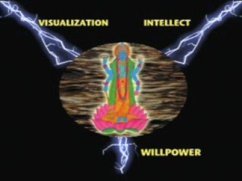 Meditation Tutorial- 19. Step 7: Understanding Dhyana