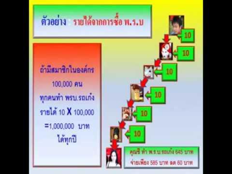 อาชีพเสริมเติมเงินมือถือออนไลน์สนใจ 089 4604862 บิ๊ก