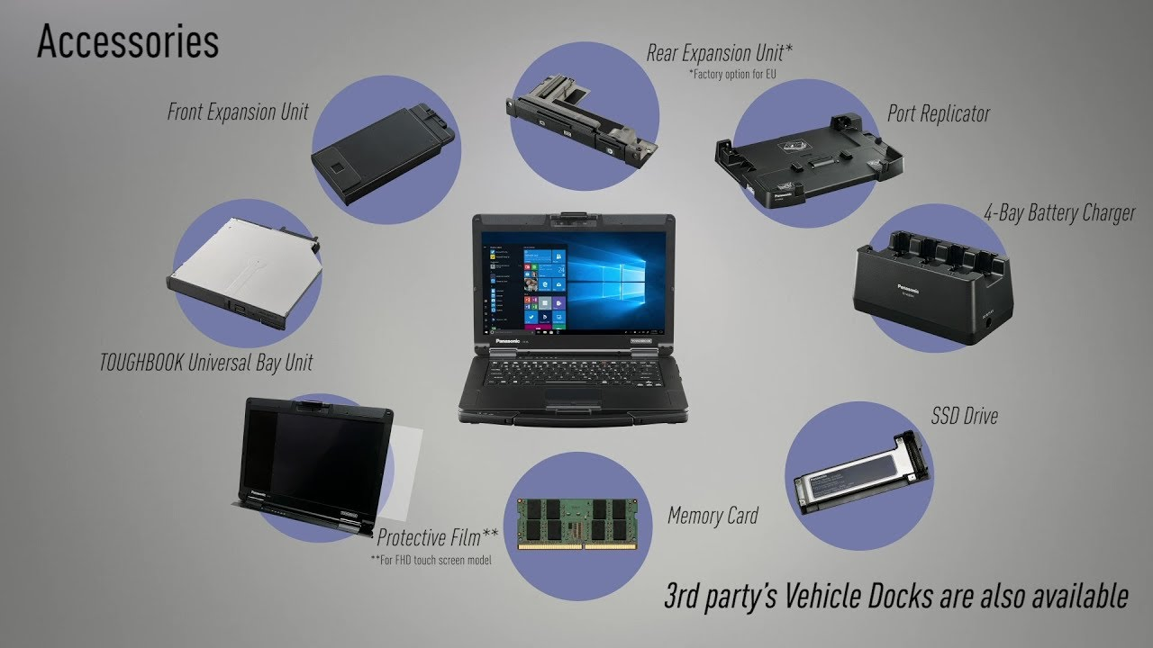 TOUGHBOOK 55 Full-HD - Computer Product Solutions