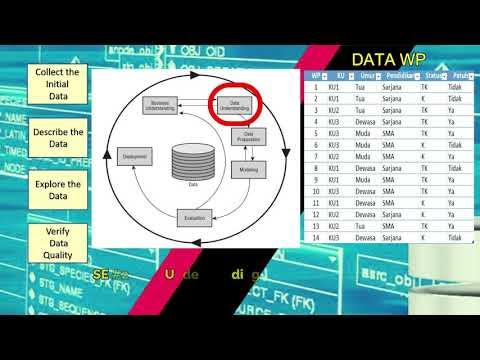 CRISP DM  Salah Satu Metodologi Data Mining