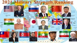 2021 Military Strength Ranking