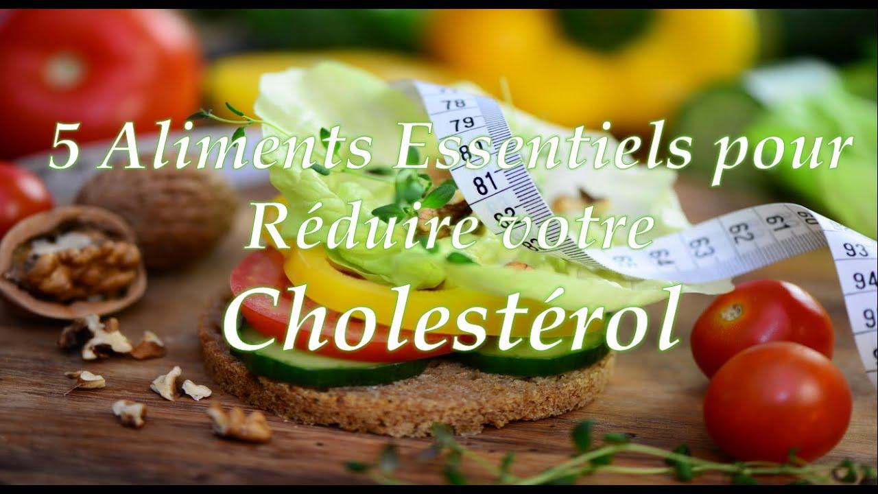 aliments a supprimer pour le cholesterol r gime pauvre en calories. Black Bedroom Furniture Sets. Home Design Ideas