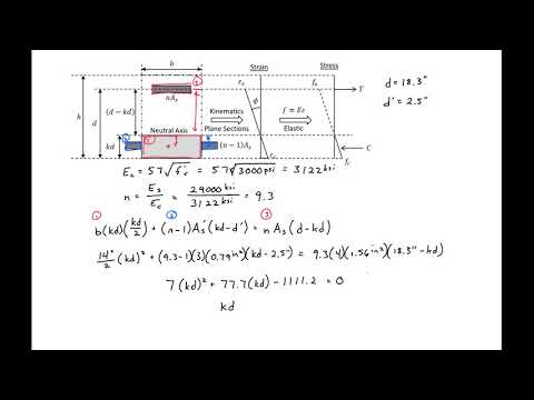 9 - Example 3 - Long-Term Deflections of Reinforced Concrete Beam