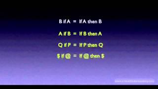 Propositional Logic: A if B Thumbnail