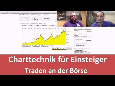 Charttechnik für Einsteiger - Traden an der Börse