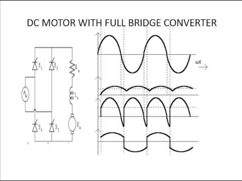 Single Phase Full Wave Converter with RLE Load