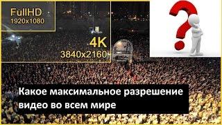 Какое максимальное разрешение видео во всем мире??? Первый в мире видеоклип!!!