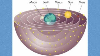 Ptolemy's Geocentric Cosmology