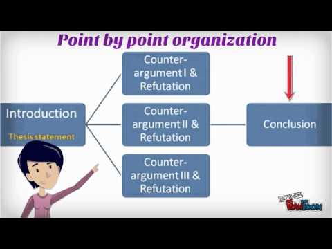 Structure of an argumentative essay (Advanced Module) - YouTube