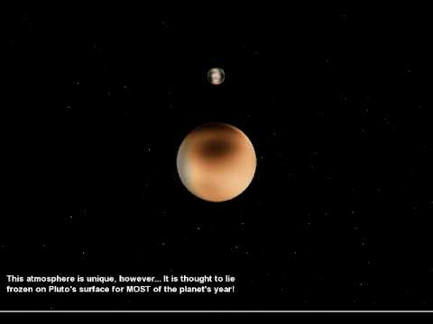 astronomical watch solar system youtube - photo #37