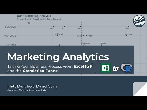 Excel To R - Marketing Analytics Case Study In R | Learning Lab