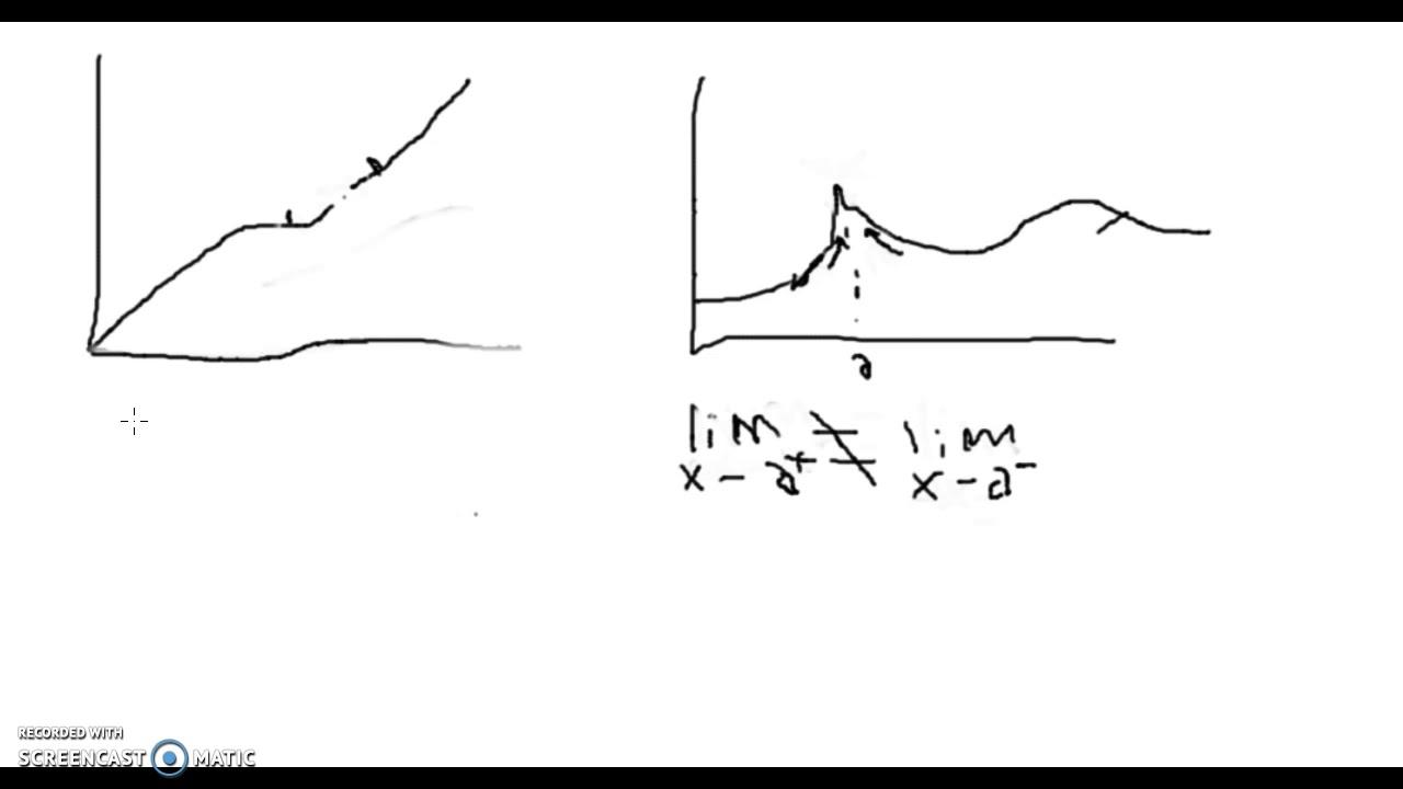 Mat B  Differentialregning   Differentiabillitet