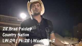 Top 30 Country Songs Week Of 10/17/15