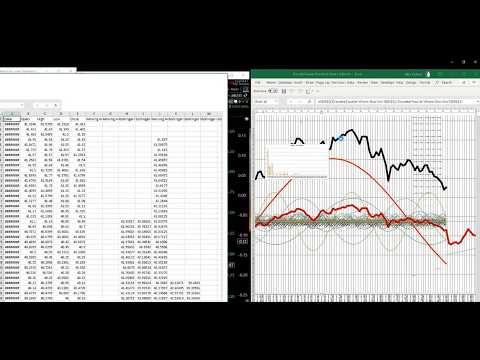 using-the-discrete-fourier-transform-to-track-stock-prices