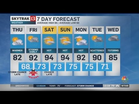51st Annual Strawberry Festival and Weather