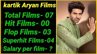 Kartik Aaryan All Moveis List Hits and Flops Box Office Collection Records & Analysis