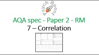Correlation - Research Methods (7.07) Psychology AQA paper 2