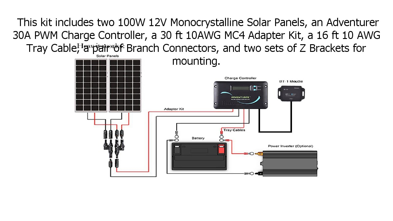 Special Discount on Renogy 200 Watts 12 Volts Monocrystalline Solar RV Kit  Off Grid Kit with 3